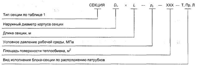 http://files.stroyinf.ru/Data1/50/50311/x028.jpg
